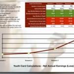 CreditBuilderGraph